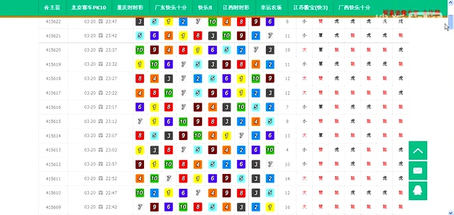 北京赛车pk10开奖记录