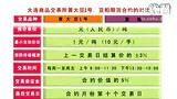 期货基础8--广西期货开户--弘业期货南宁--QQ: