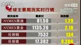 西安白银期货,原油期货,国债期货开户,手机, ,QQ: 包经理