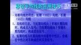 陵县(桥山镇)期货开户,手机, ,QQ: 包经理