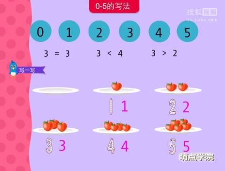 萌点学院小学数学微课-0-5的写法