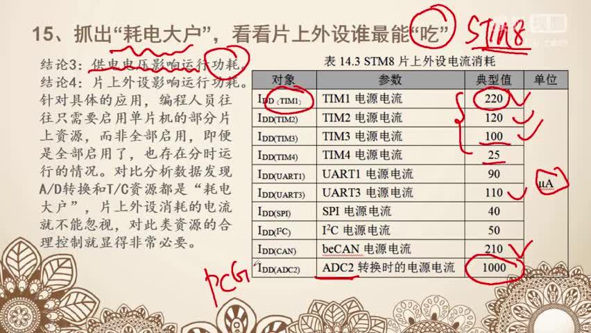 【第42讲】思修电子STM8视频教程-电源模式管理